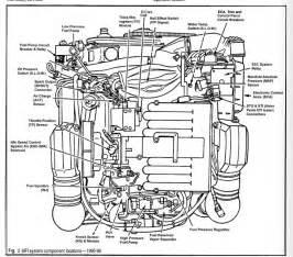 1987 mastercraft prostar 190 wiring diagram 1987 wiring diagram free
