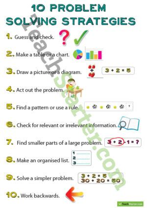 solving for x in the y domain strategies for overcoming gender barriers to leadership books 10 problem solving strategies posters teaching resource