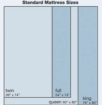 standard mattress sizes the boys