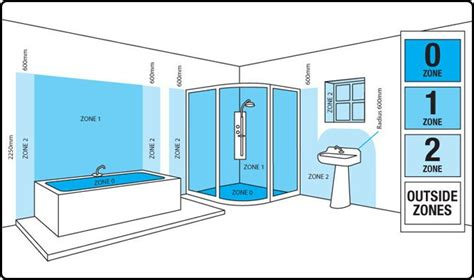 bathroom lighting zone 2 bathroom lighting bathroom lighting guide bathroom ip ratings