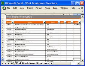 Project Follow Up Template Excel by Project Plan Template Ms Word Excel Forms
