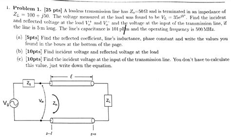 termination impedance calculator a lossless transmission line has z 0 50 ohm and chegg