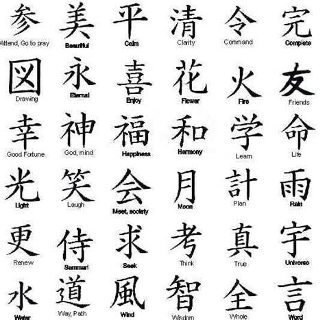 tattoo meaning list 17 best images about kanji on pinterest popular meaning