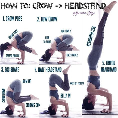 yoga headstand tutorial jasmineyogatutorial crow to headstand going from crow