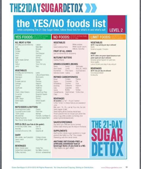 Food Detox Diet Grocery List by B24204b312ec8778ce1a807f77f892a4 Jpg 766 215 923 Pixels 21