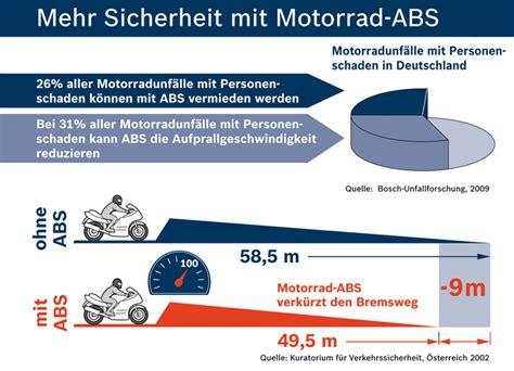 Motorrad Fahren Japan by Honda Fireblade Bosch Nachrichten Eine Million