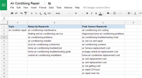 seo keyword research template proximity local seo the newest addition to the
