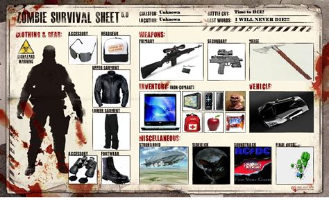 cing and survival equipment supplies pictures to pin on pinsdaddy