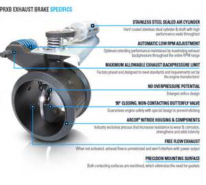 Exhaust Brake System Function Heard Of Exhaust Brake And How It Works Read To Find
