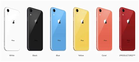 i am just curious which iphone xr colors do you and why you choose it among other colors