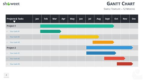 Gantt Charts And Project Timelines For Powerpoint Powerpoint Gantt Chart Template Free