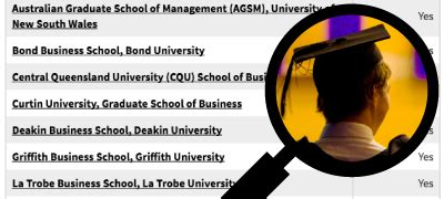 Free Mba Scholarship by The Australian Financial Review S Databases And Surveys Page