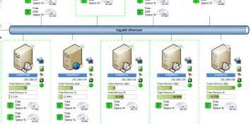 scom disk monitoring