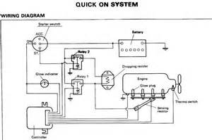 ford tractor glow wiring diagram ford free engine