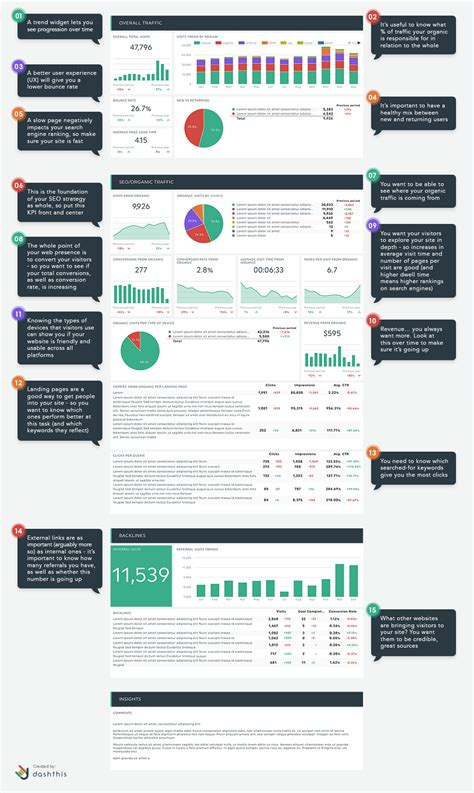 your foolproof seo report template infographic dashthis