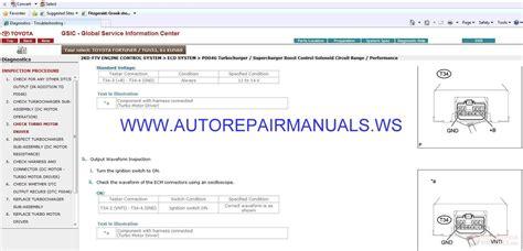 Toyota Fortuner 03 2015 Workshop Manual Auto Repair