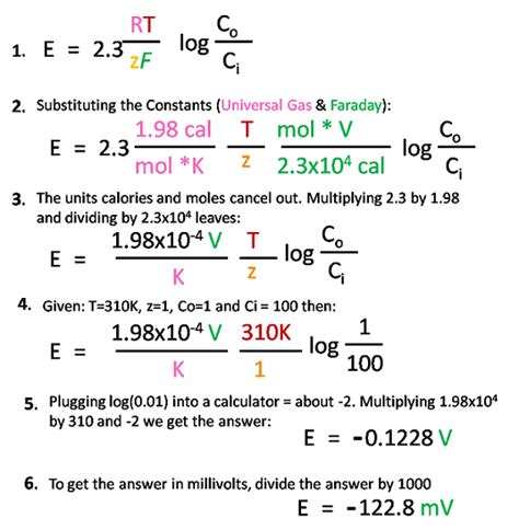 membrane potential definition equation calculation