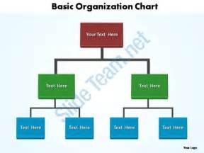 simple organizational chart template simple organization chart template sle office