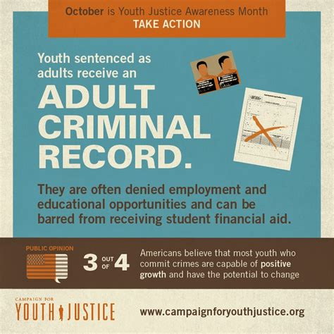 Youth Criminal Record Save The Networkedblogs By Ninua