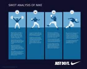 Nike Powerpoint Template by Swot Analysis Templates To Print Or Modify