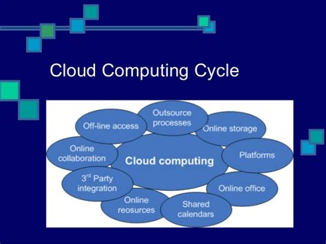 ppt templates for cloud computing free download cloud computing ppt presentation free download