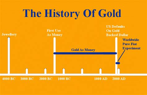 the in the gold my turbulent journey through food and family books a gold s story is gold guarantee a scam
