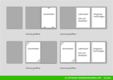 Bewerbungsmappe Mit Deckblatt Bewerbungsmappe Aufbau Und Inhalt Bewerbungsprofi Net