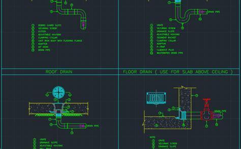 Gate Valve     Free CAD Block Symbols And CAD Drawing