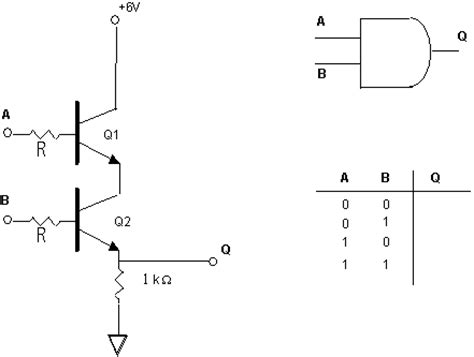 npn transistor or gate lab 2