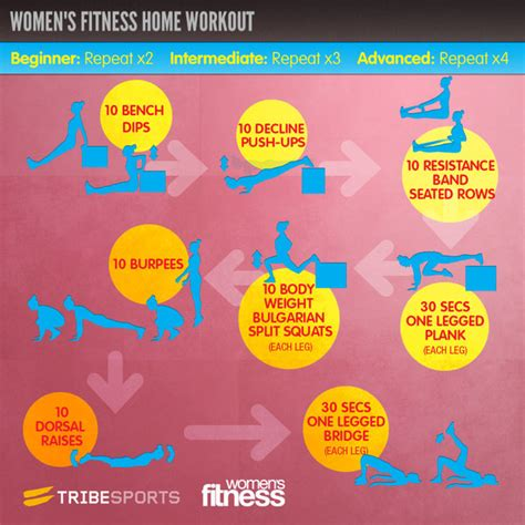 s fitness routines workouts the best workout