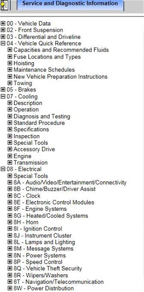 online car repair manuals free 2011 chrysler 200 head up display 2014 chrysler 200 fuse box diagram 34 wiring diagram images wiring diagrams gsmx co