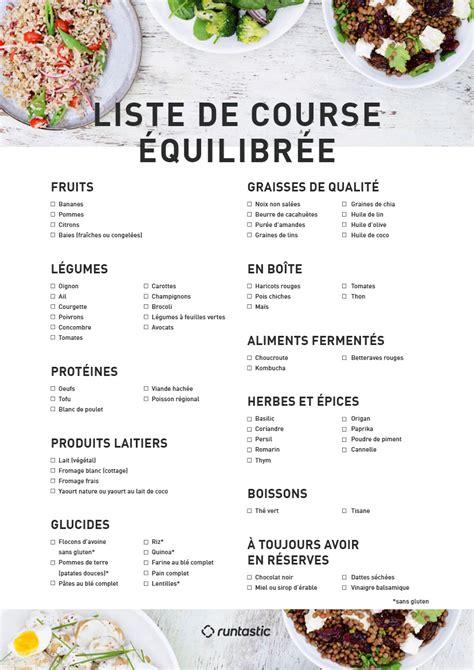 Liste De Courses by Liste De Courses Les Aliments 224 Toujours Avoir En R 233 Serve
