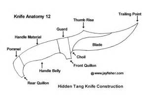 knife handle parts knife anatomy parts names by fisher