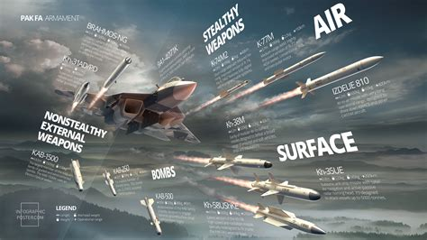ta bay times business section the aviationist 187 this cool infographic shows all weapons