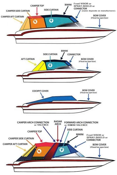 monark boat wiring diagram wiring diagram