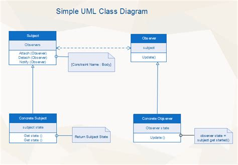 class diagrams in visio simple uml class free simple uml class templates