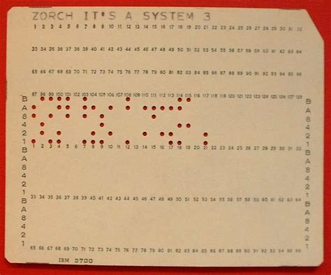 Template For 30 Day Punch Card by 1000 Images About Form Tag On Punched Card