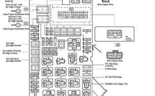 2006 toyota avalon fuse box diagram qMlkzsa 2007 toyota tacoma fuse box diagram on jeep grand cherokee stereo wiring