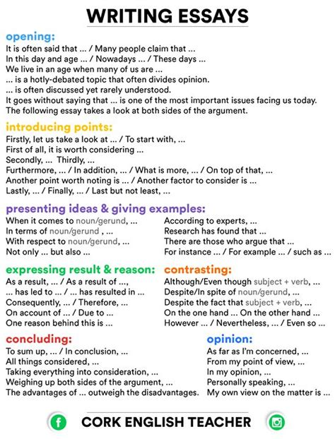 essay structure sentence by sentence 25 best ideas about essay structure on pinterest essay