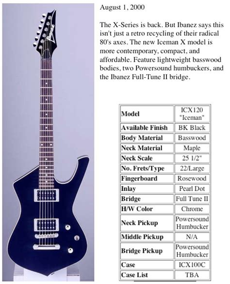 100 ibanez powersound wiring diagram ibanez