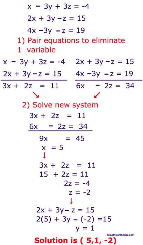 Solving Systems Of Equations By Elimination Worksheet by Solving Linear Equations Using Addition And Subtraction