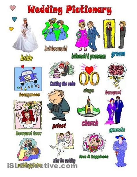 english vocab themes the wedding pictionary vocabulary and pronunciation