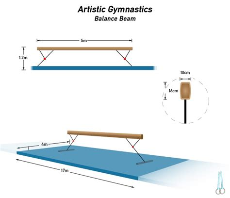 gymnastics apparatus layout gymnastics equipment dimensions isport com back yard