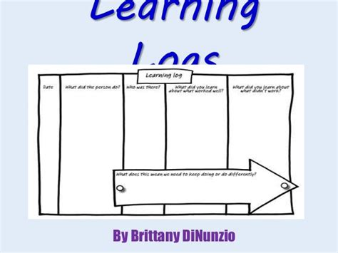 student learning log template learning logs