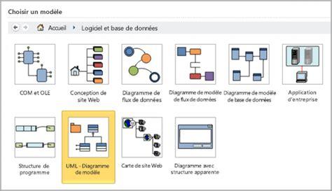 conception uml diagramme de cas d utilisation cr 233 er un diagramme de cas d utilisation uml support office