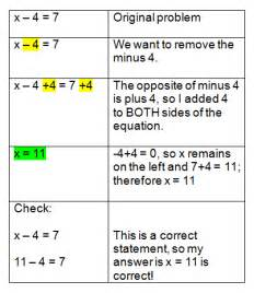 7 3 Solve And Write Subtraction Equations 6th Grade Math
