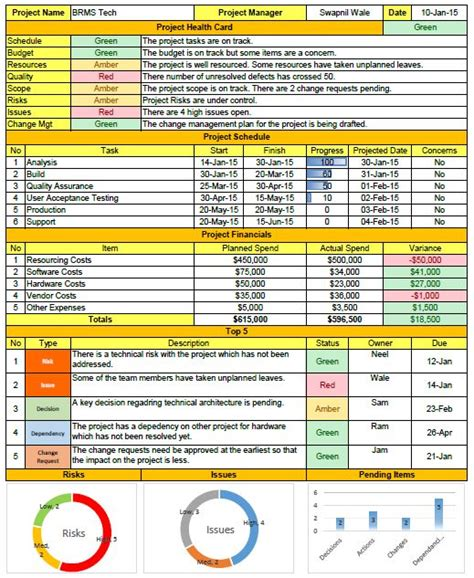 numbers project management template weekly status report format excel graduation