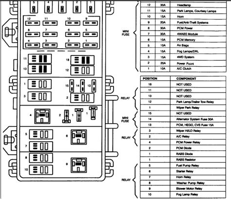 mazda 3 fuse box diagram 2005 wiring diagram with