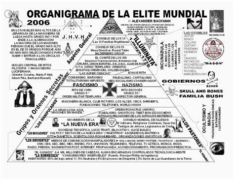 Sgm 120 Gram las trece familias que gobiernan el mundo the eye