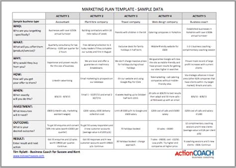 free sales and marketing plan template related keywords suggestions for marketing template